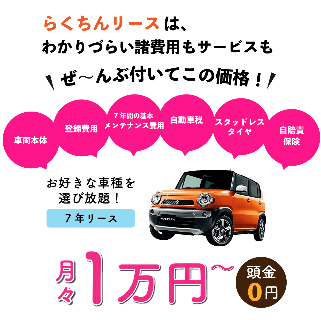 らくちんリースは、わかりづらい諸費用もサービスも全部ついて月々1万円から車をリースできます!